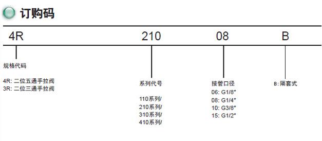 手拉阀 4r110-06 4r210-08 4r310-10 4r410-15 4l210-08 4l310-10